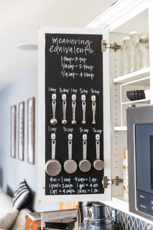 measuring spoons and measurements on the inside of a cabinet door